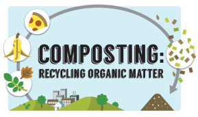 CompostingPic