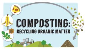 CompostingPic